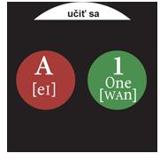funkce učení jazyka Langie